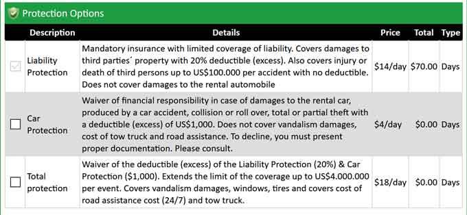 Adobe rent a car insurance options - Costa Rica car rental insurance