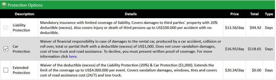 costa rica car rental insurance - adobe rent a car