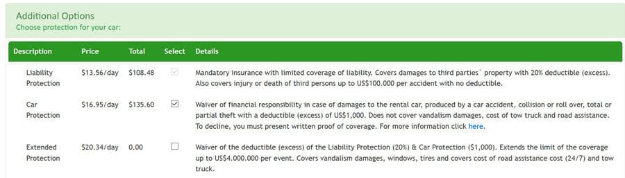 Adobe rent a car insurances